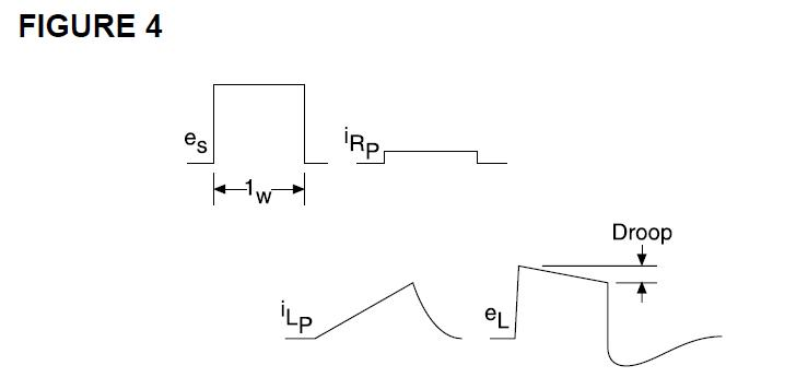 voltage current wave shape