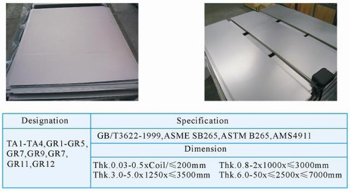 titanium sheet supplier china